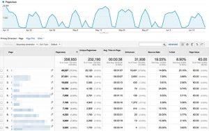 Inafon Analytics