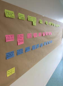 Story mapping listing des fonctionnalités