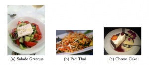 Exemple dataset plat