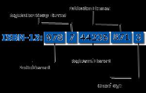 Domain ISBN