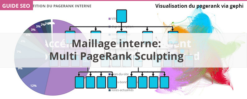 le page rank sculpting pour un bon maillage