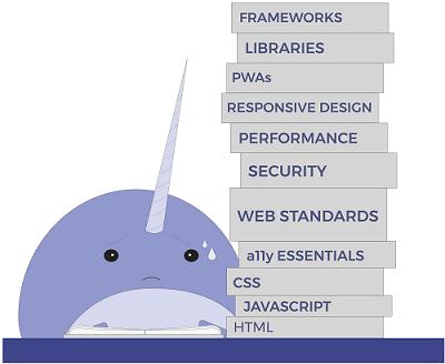 Sonar : un outil pour améliorer performances et sécurité de votre site web