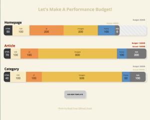 Performance budget builder par Brad-Frost