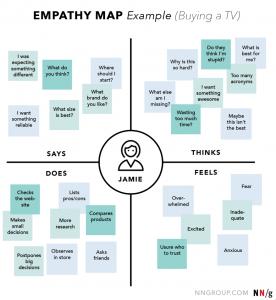 carte empathique