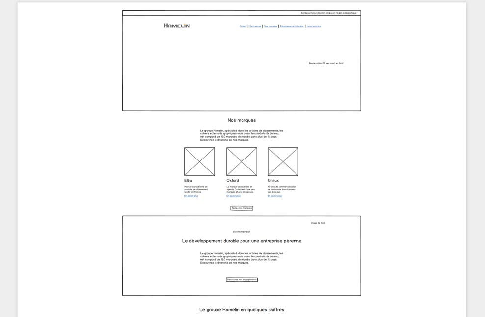 Wireframe du site Hamelin Brands